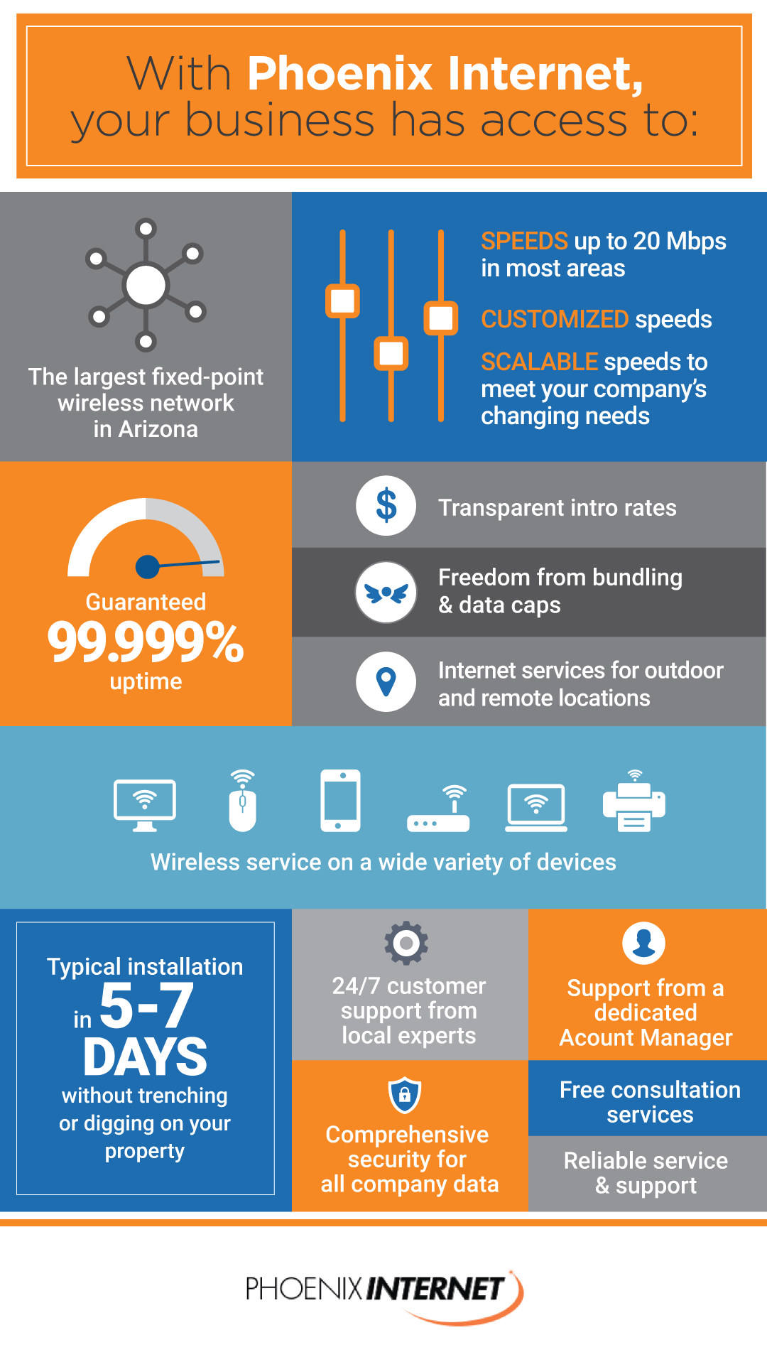 Superior Internet Service: Say Goodbye To Bundling & Data Caps [Infographic]