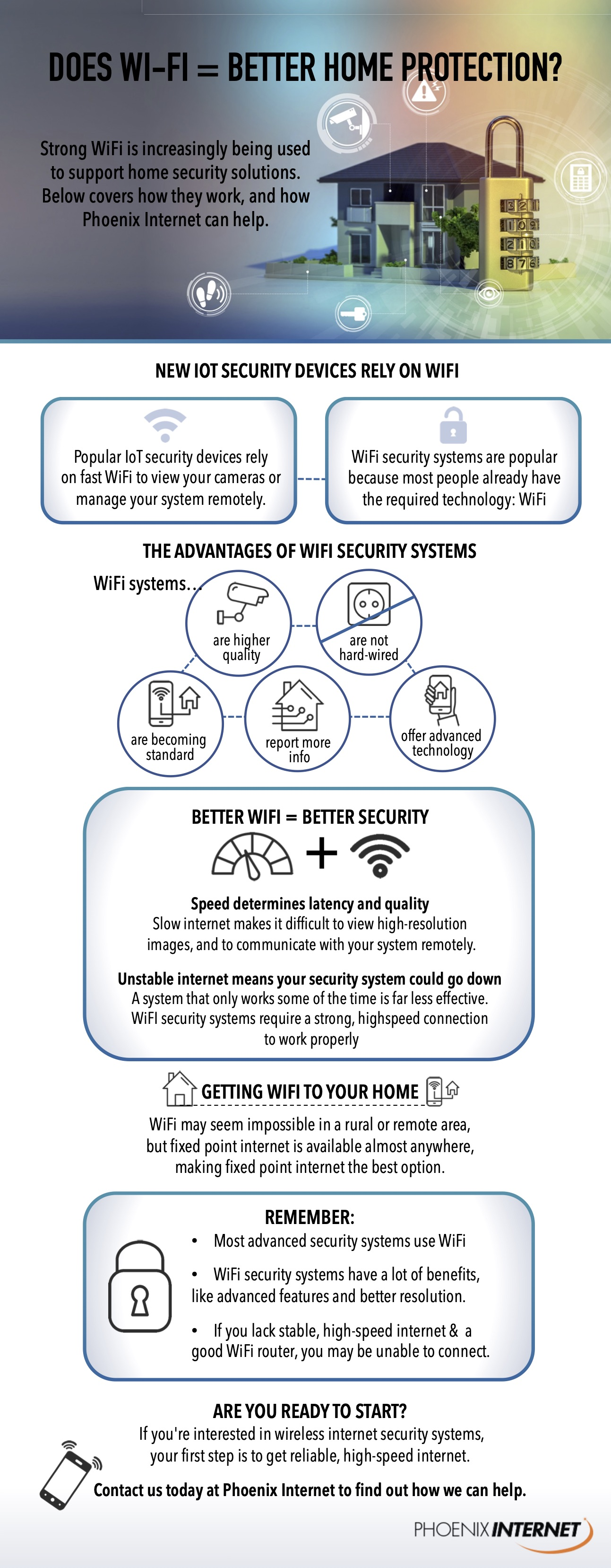 WiFi home protection, wireless security, WiFi security
